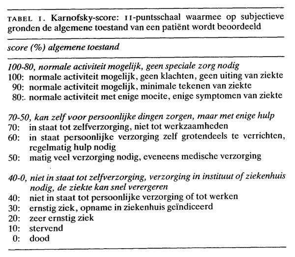Tabel 1 Karnofsky-score